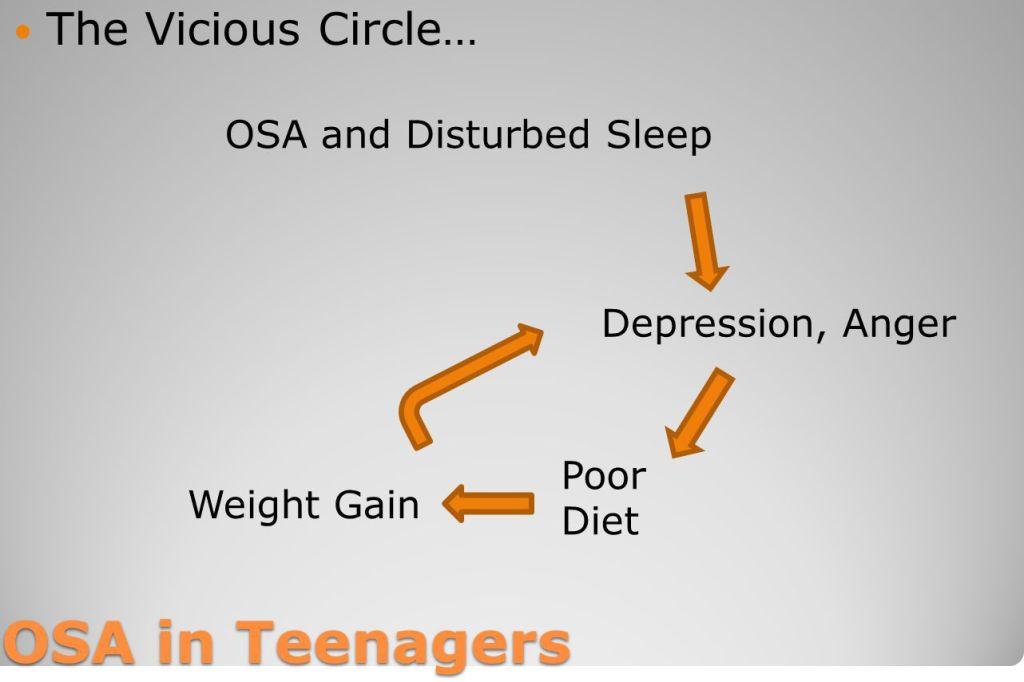 OSA Teens 4