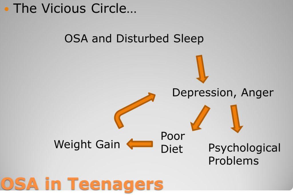 OSA Teens 5