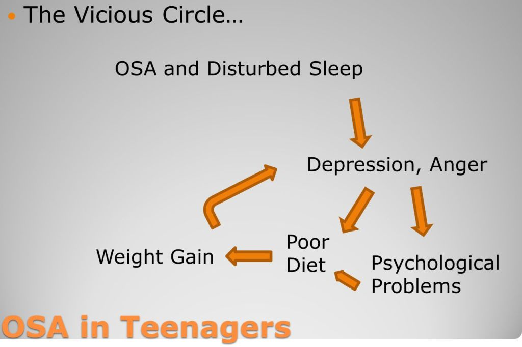 OSA Teens 6